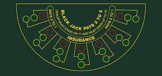 posizioni al tavolo del blackjack