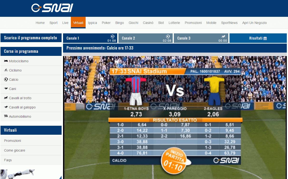 Come Vincere Le Scommesse Virtuali Di Calcio
