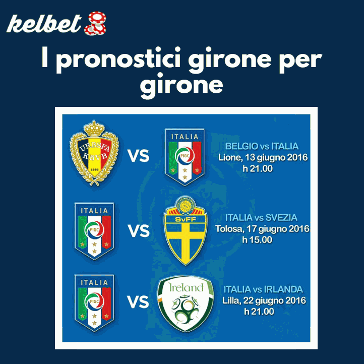 kelbet.it pronostici girone per girone