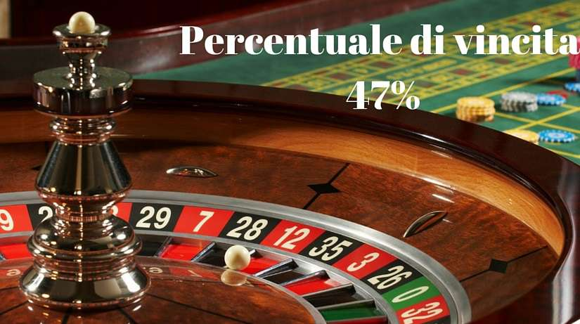 Percentuale di vincita 47%