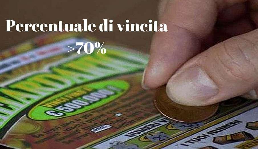% grattaevinci