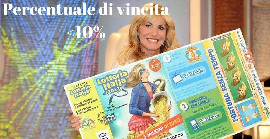 % lotteria italia