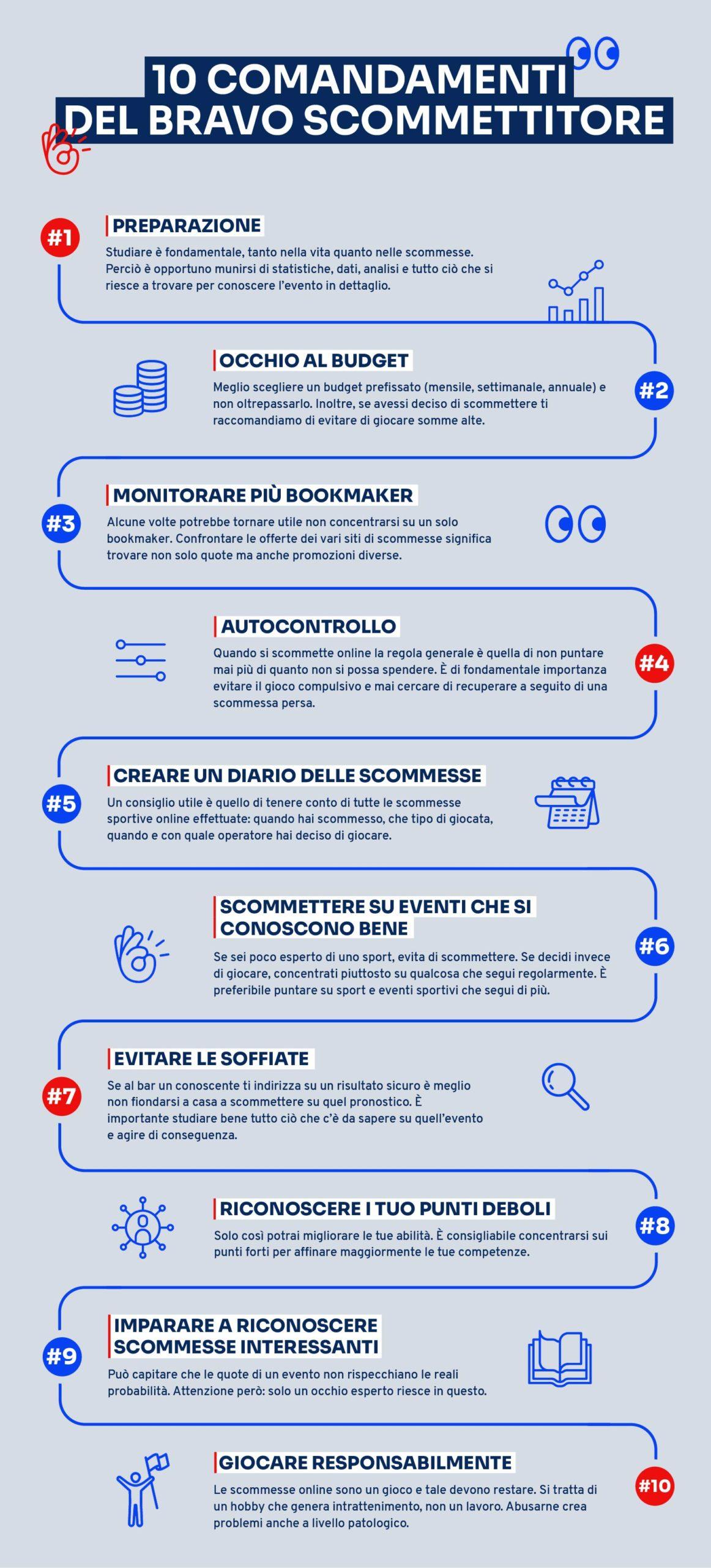 infografica 10 comandamenti scommettitore